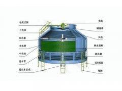 冷却塔如何处理工业废热